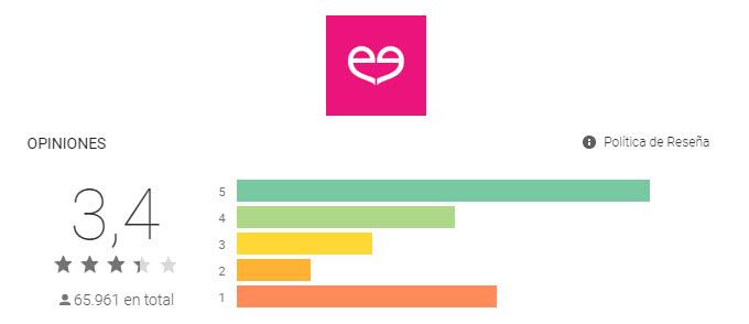 mejor app para ligar android
